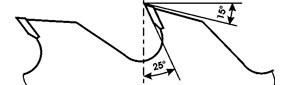 Дисковые пилы для продольного пиления древесины с максимальной глубиной пропила