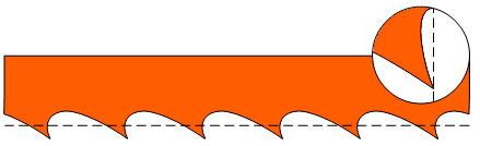 форма зубьев hook