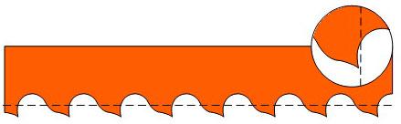 форма зубьев pf