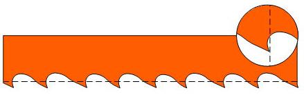 форма зубьев pq