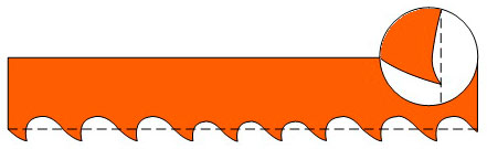 форма зубьев ps