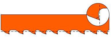 форма зубьев THQ