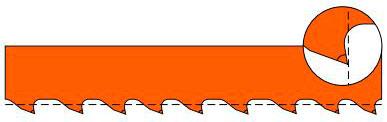 форма зубьев THS