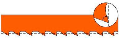 форма зубьев TMC-W