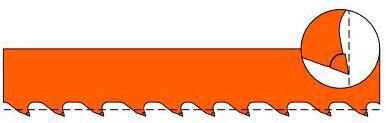 форма зубьев TMC
