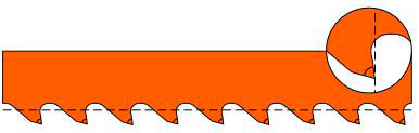 форма зубьев TS