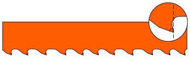 форма зубьев TSX